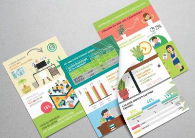 Irodakertész infografika készítése