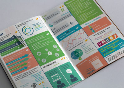 foglaljorvost_infographic